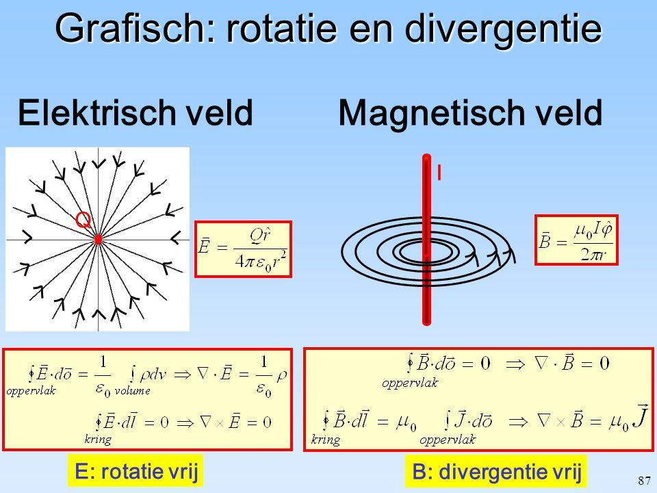 87 Grafisch: rotatie en divergentie Elektrisch veld Q Magnetisch veld I E: rotatie vrij B: divergentie vrij