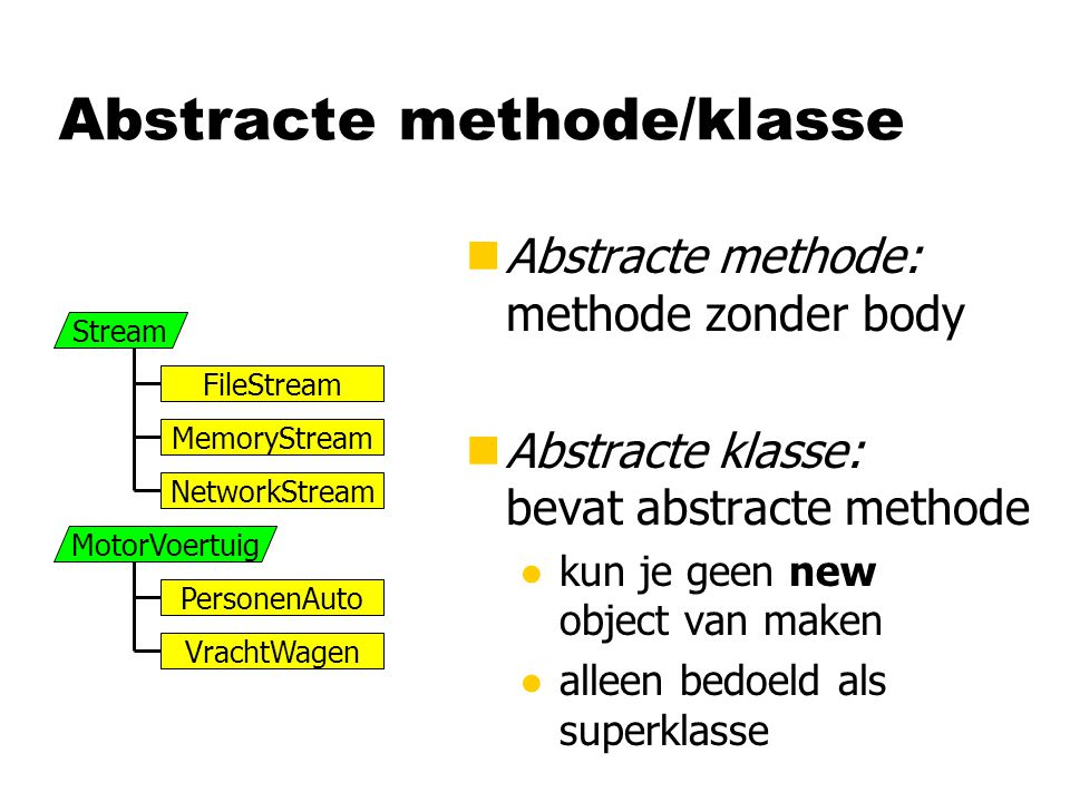 Abstracte methode/klasse Stream FileStream MemoryStream NetworkStream nAbstracte methode: methode zonder body nAbstracte klasse: bevat abstracte metho