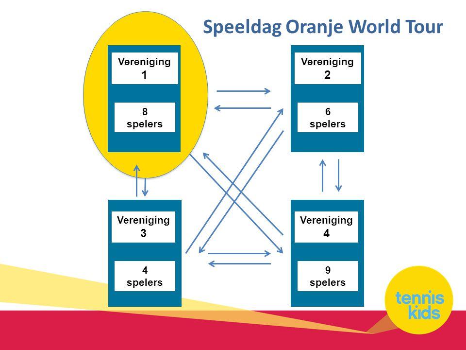 Vereniging 1 8 spelers Vereniging 2 6 spelers Vereniging 3 4 spelers Vereniging 4 9 spelers Speeldag Oranje World Tour