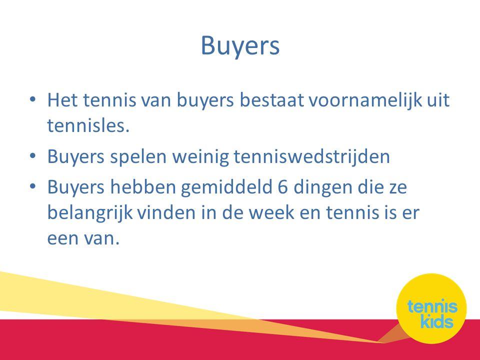 Buyers Het tennis van buyers bestaat voornamelijk uit tennisles.