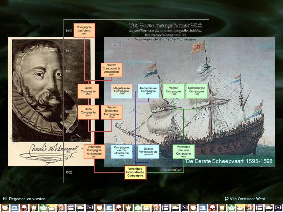 H1 Regenten en vorsten VOC opgericht in 1602 -Winst door specerijenhandel in Oost Indië -Monopolie -Mogen verdragen sluiten -Mogen oorlog voeren -Mogen forten bouwen §2 Van Oost naar West