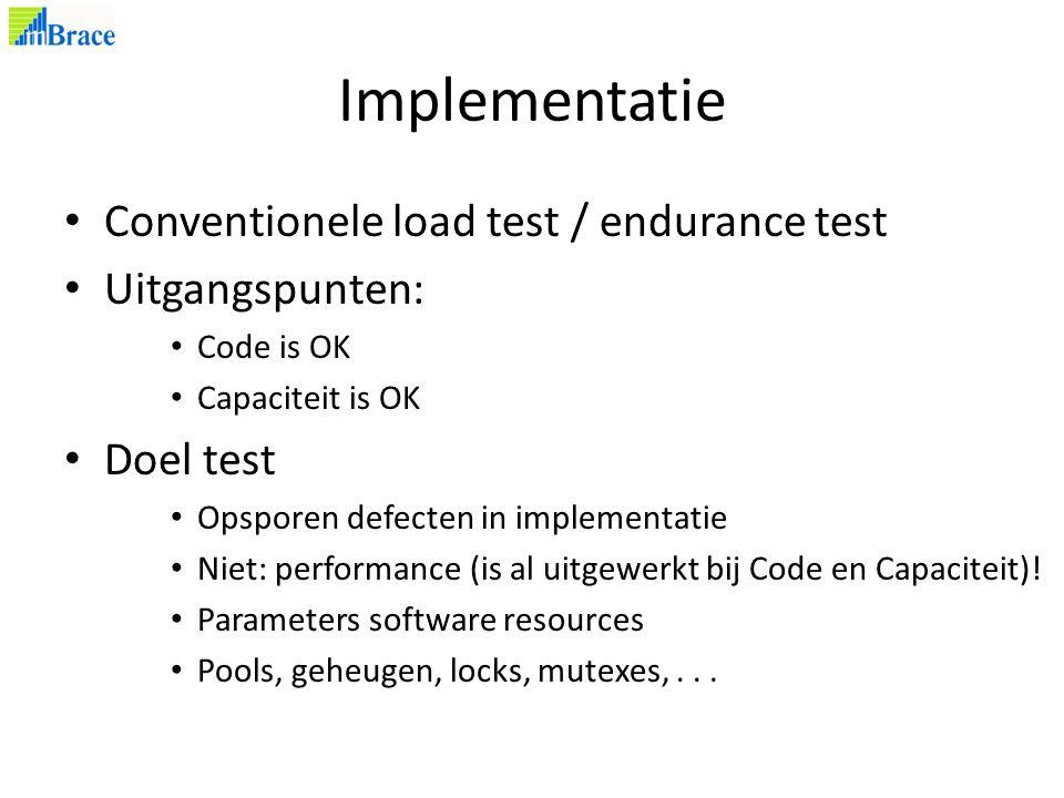 Implementatie Conventionele load test / endurance test Uitgangspunten: Code is OK Capaciteit is OK Doel test Opsporen defecten in implementatie Niet: performance (is al uitgewerkt bij Code en Capaciteit).
