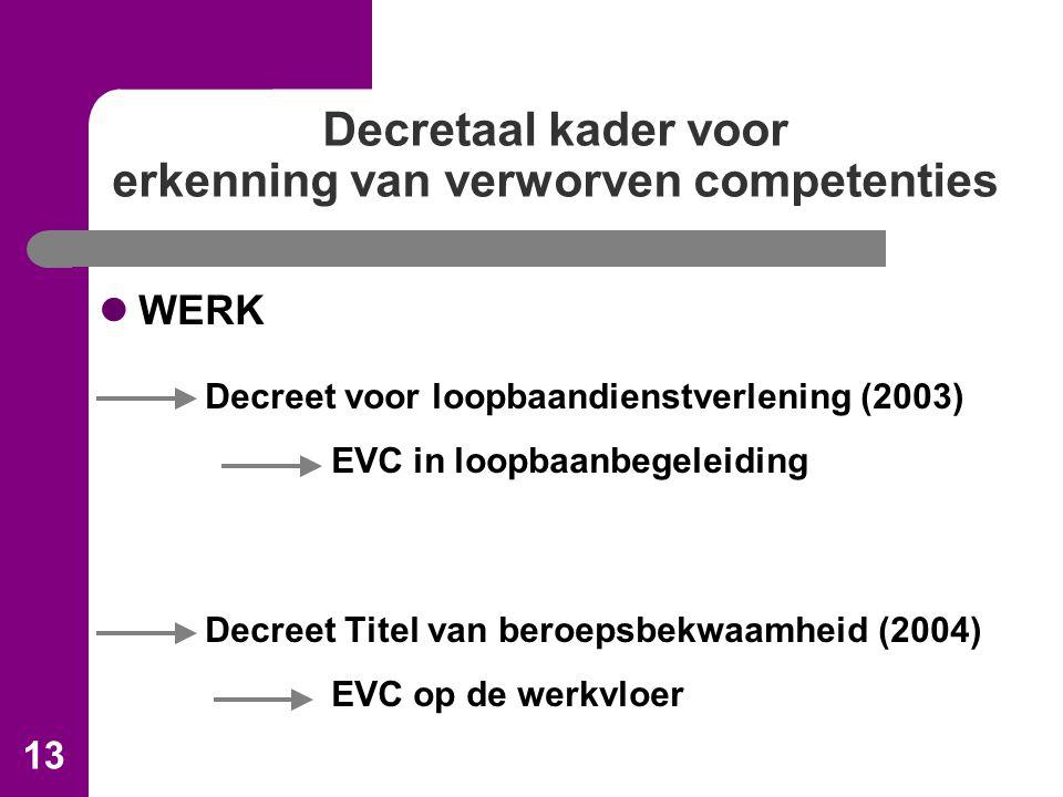 13 Decretaal kader voor erkenning van verworven competenties WERK Decreet voor loopbaandienstverlening (2003) EVC in loopbaanbegeleiding Decreet Titel van beroepsbekwaamheid (2004) EVC op de werkvloer