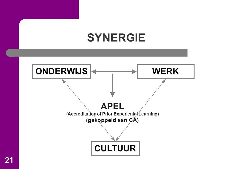 21 SYNERGIE WERK ONDERWIJS APEL (Accreditation of Prior Experiental Learning) (gekoppeld aan CA) CULTUUR