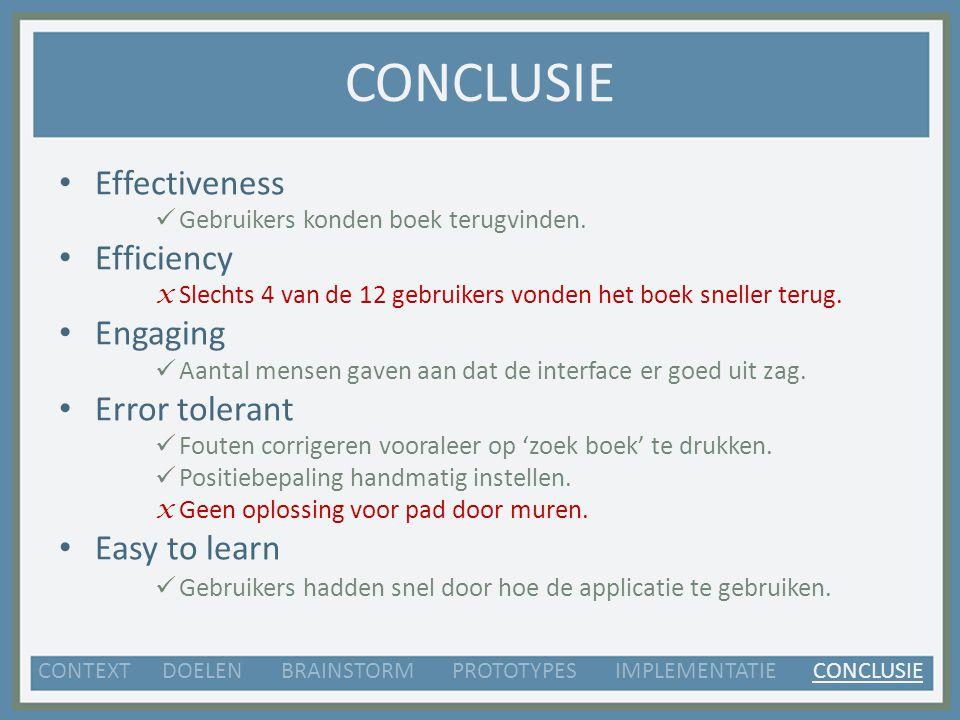CONCLUSIE Effectiveness Gebruikers konden boek terugvinden.