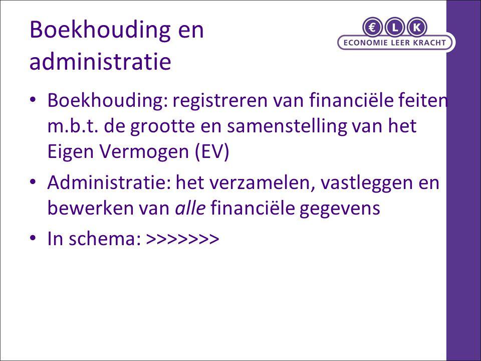 Boekhouding en administratie Boekhouding: registreren van financiële feiten m.b.t.
