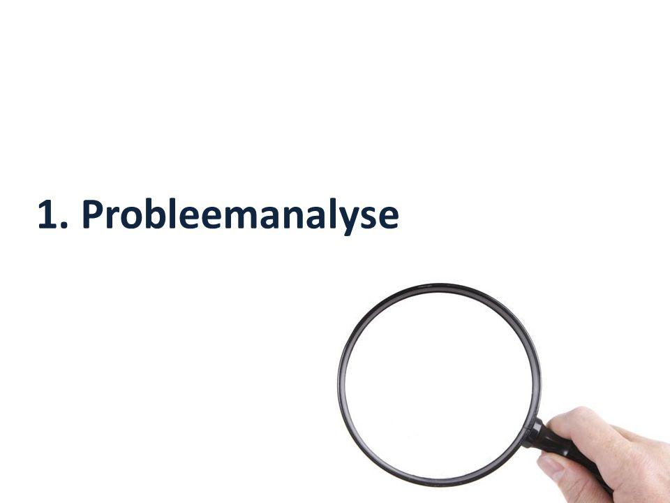 1. Probleemanalyse