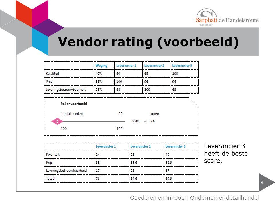 4 Goederen en inkoop | Ondernemer detailhandel Vendor rating (voorbeeld) Leverancier 3 heeft de beste score.