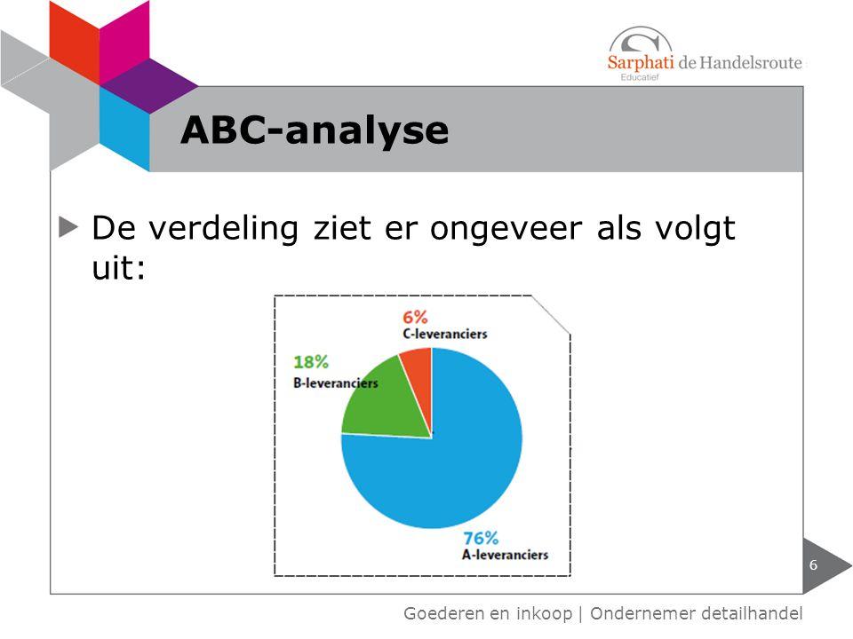 De verdeling ziet er ongeveer als volgt uit: 6 Goederen en inkoop | Ondernemer detailhandel ABC-analyse