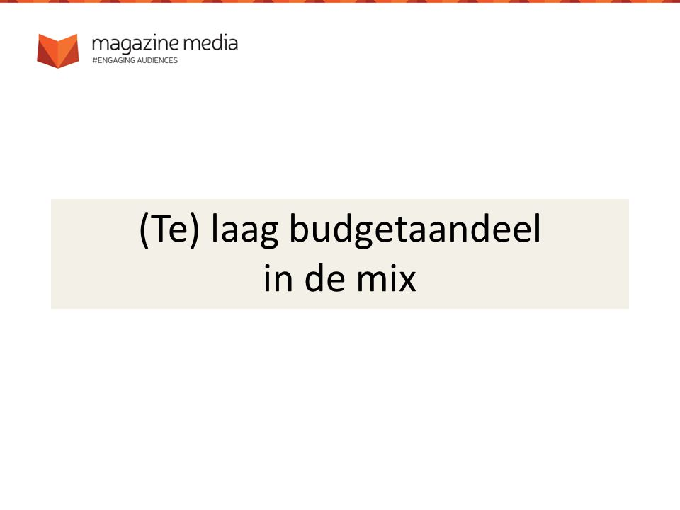 (Te) laag budgetaandeel in de mix