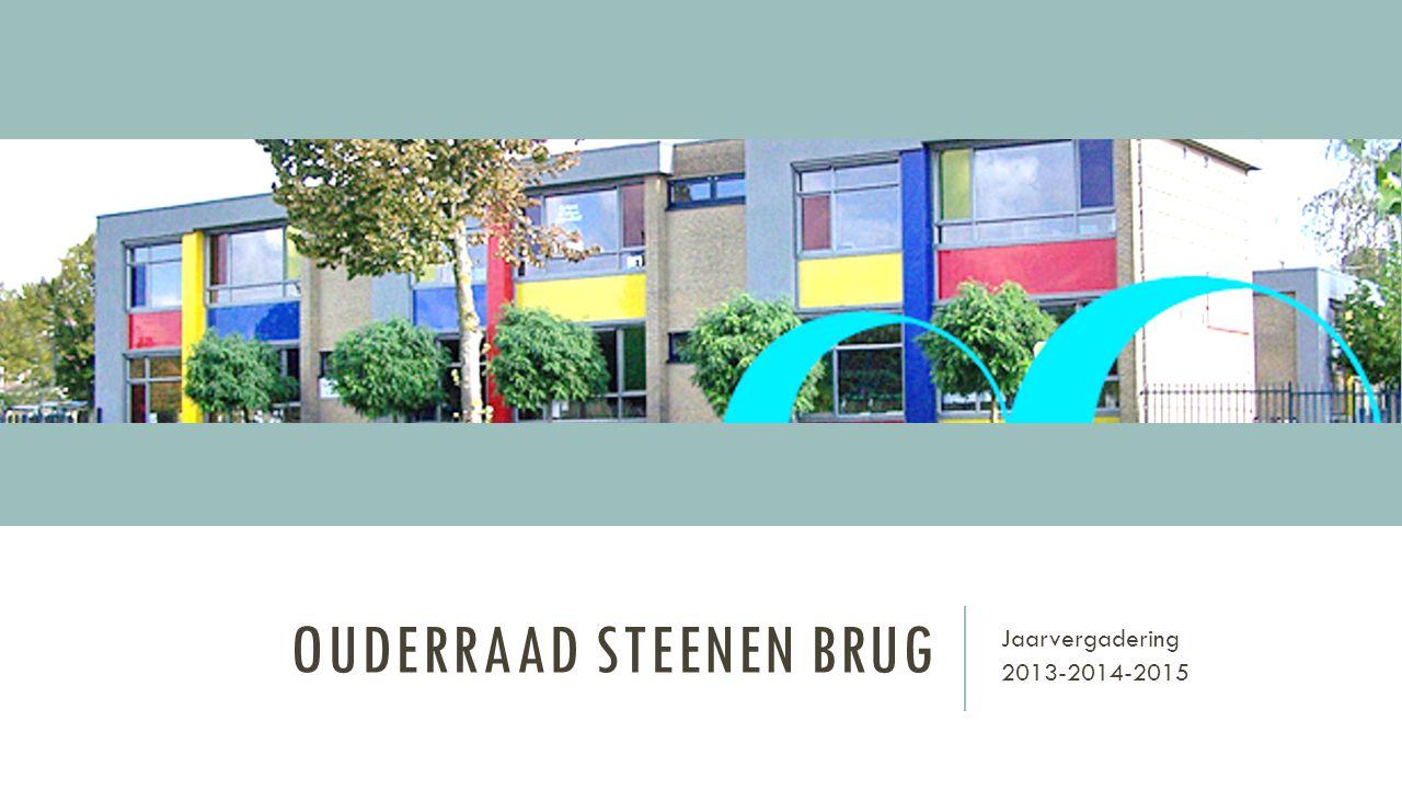 OUDERRAAD STEENEN BRUG Jaarvergadering 2013-2014-2015