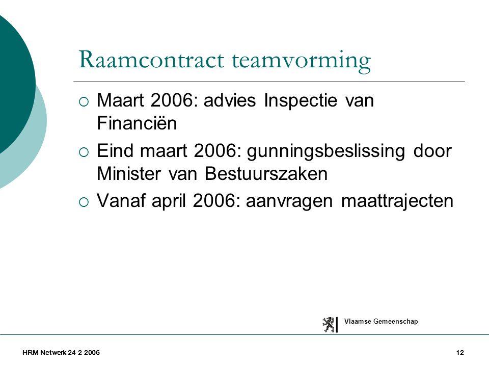 Vlaamse Gemeenschap HRM Netwerk 24-2-200612 Raamcontract teamvorming  Maart 2006: advies Inspectie van Financiën  Eind maart 2006: gunningsbeslissin