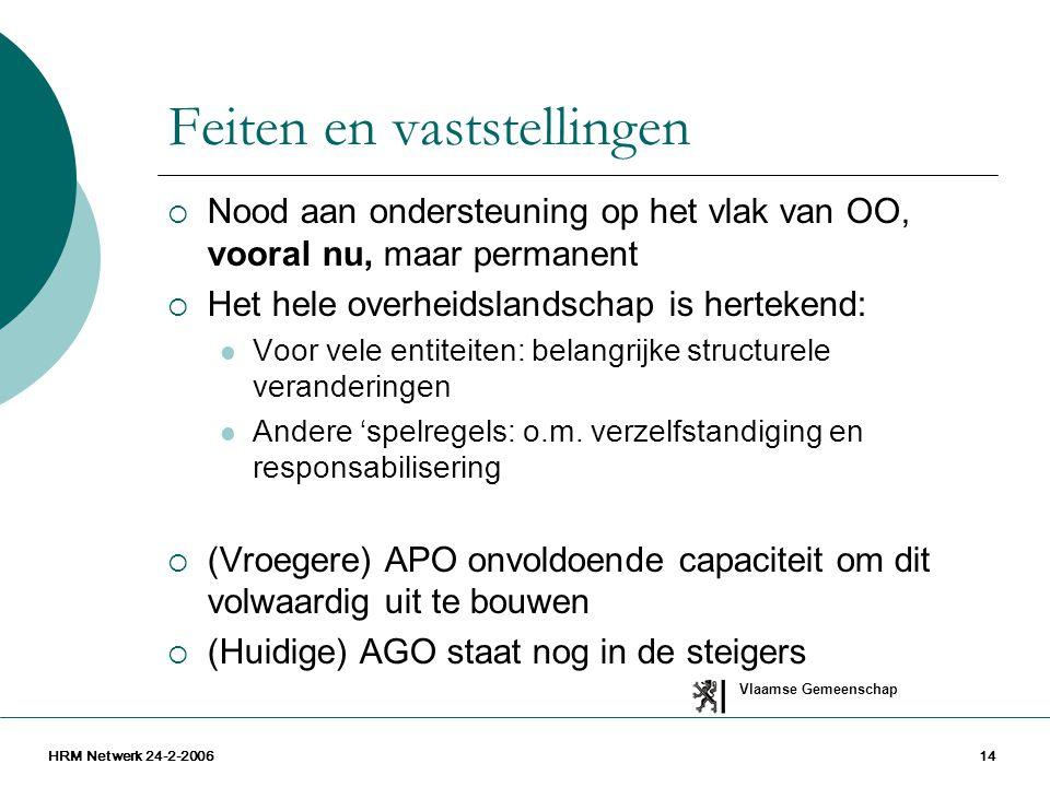 Vlaamse Gemeenschap HRM Netwerk 24-2-200614 Feiten en vaststellingen  Nood aan ondersteuning op het vlak van OO, vooral nu, maar permanent  Het hele