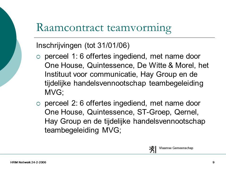 Vlaamse Gemeenschap HRM Netwerk 24-2-200610 Raamcontract teamvorming  Onregelmatige offertes: One House en Quintessence (geen inschrijvingsformulier, noch een inventaris) -> niet verder in de procedure opgenomen  Beoordeling kwaliteit + prijs op basis van fictieve begeleidingstrajecten (per perceel)