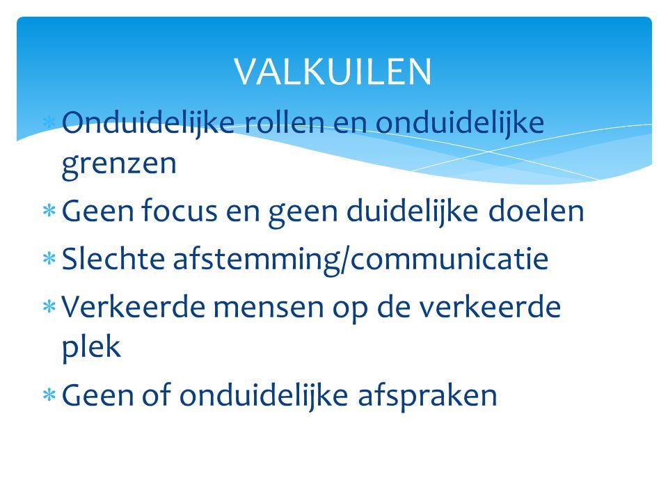  Onduidelijke rollen en onduidelijke grenzen  Geen focus en geen duidelijke doelen  Slechte afstemming/communicatie  Verkeerde mensen op de verkee
