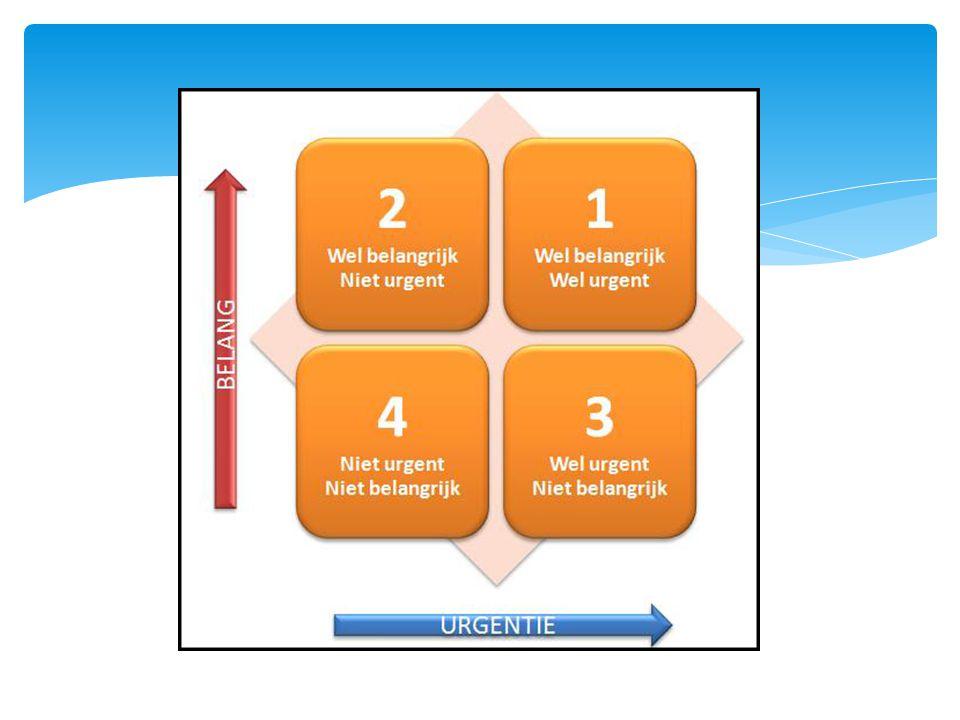  De opdracht: maak gezamenlijk vijf vierkanten  Leg de verschillende stukjes karton zo neer dat er gezamenlijk vijf vierkanten van dezelfde grootte ontstaan.