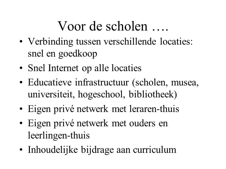 Voor de scholen ….