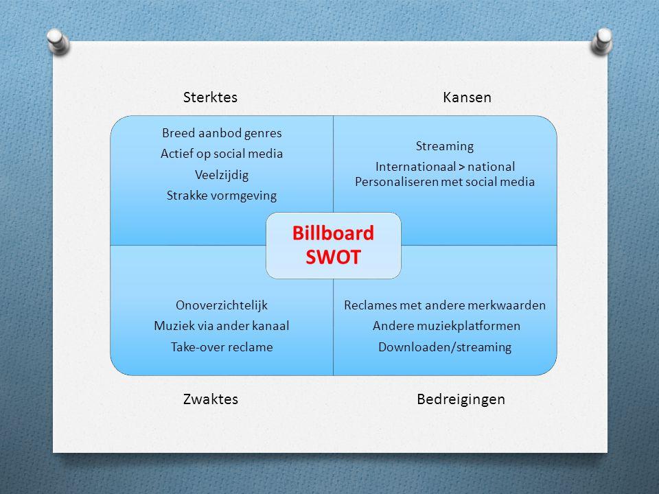 Breed aanbod genres Actief op social media Veelzijdig Strakke vormgeving Streaming Internationaal > national Personaliseren met social media Onoverzic