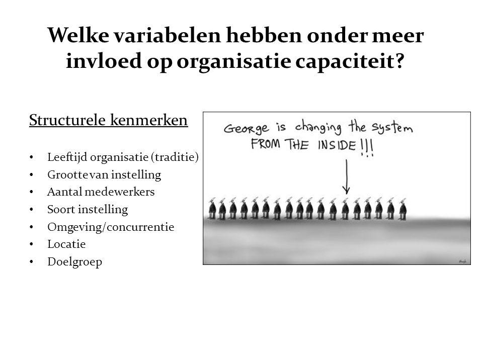 Welke variabelen hebben onder meer invloed op organisatie capaciteit.