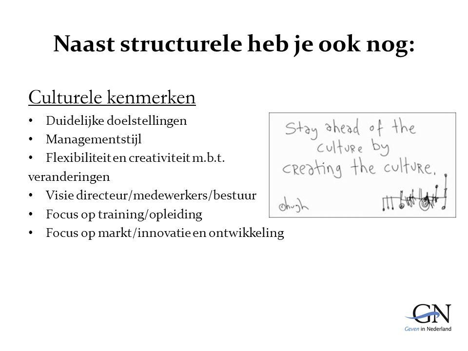 Naast structurele heb je ook nog: Culturele kenmerken Duidelijke doelstellingen Managementstijl Flexibiliteit en creativiteit m.b.t.