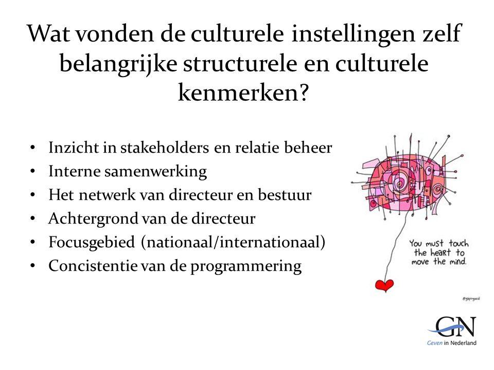 Wat vonden de culturele instellingen zelf belangrijke structurele en culturele kenmerken.
