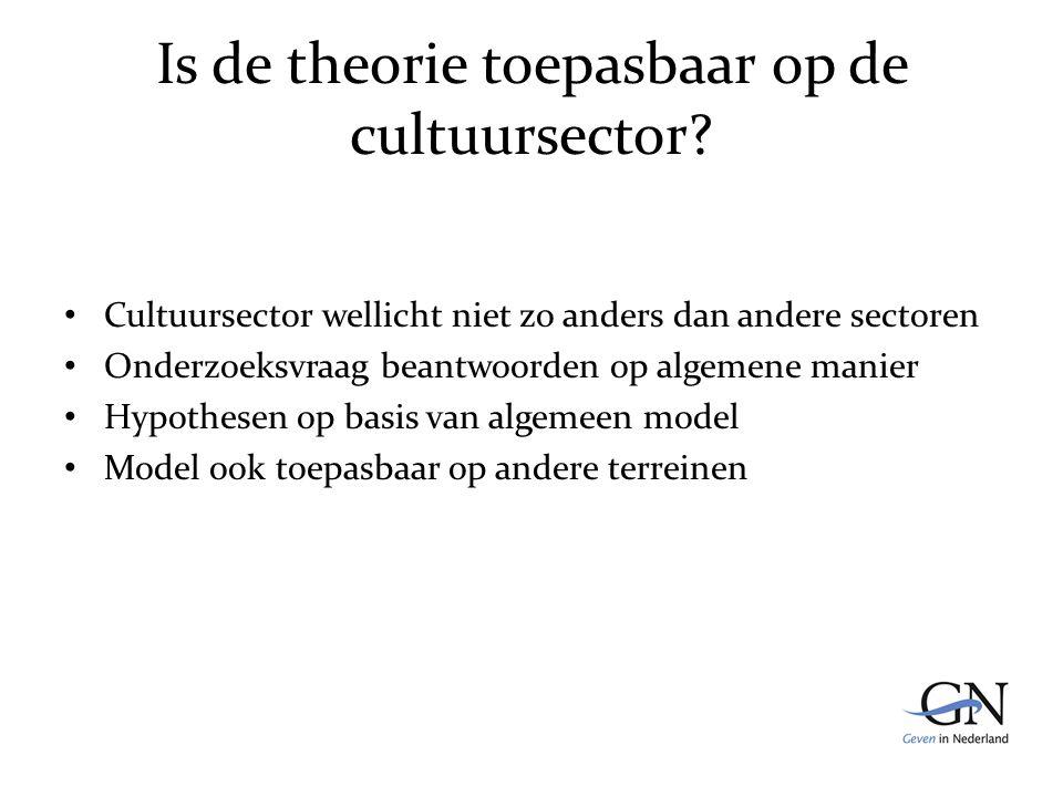 Is de theorie toepasbaar op de cultuursector.