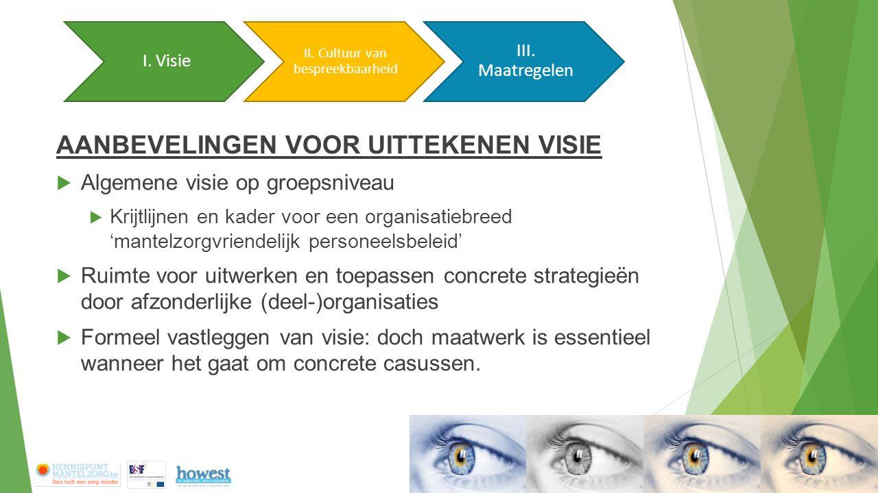 AANBEVELINGEN VOOR UITTEKENEN VISIE  Algemene visie op groepsniveau  Krijtlijnen en kader voor een organisatiebreed 'mantelzorgvriendelijk personeelsbeleid'  Ruimte voor uitwerken en toepassen concrete strategieën door afzonderlijke (deel-)organisaties  Formeel vastleggen van visie: doch maatwerk is essentieel wanneer het gaat om concrete casussen.