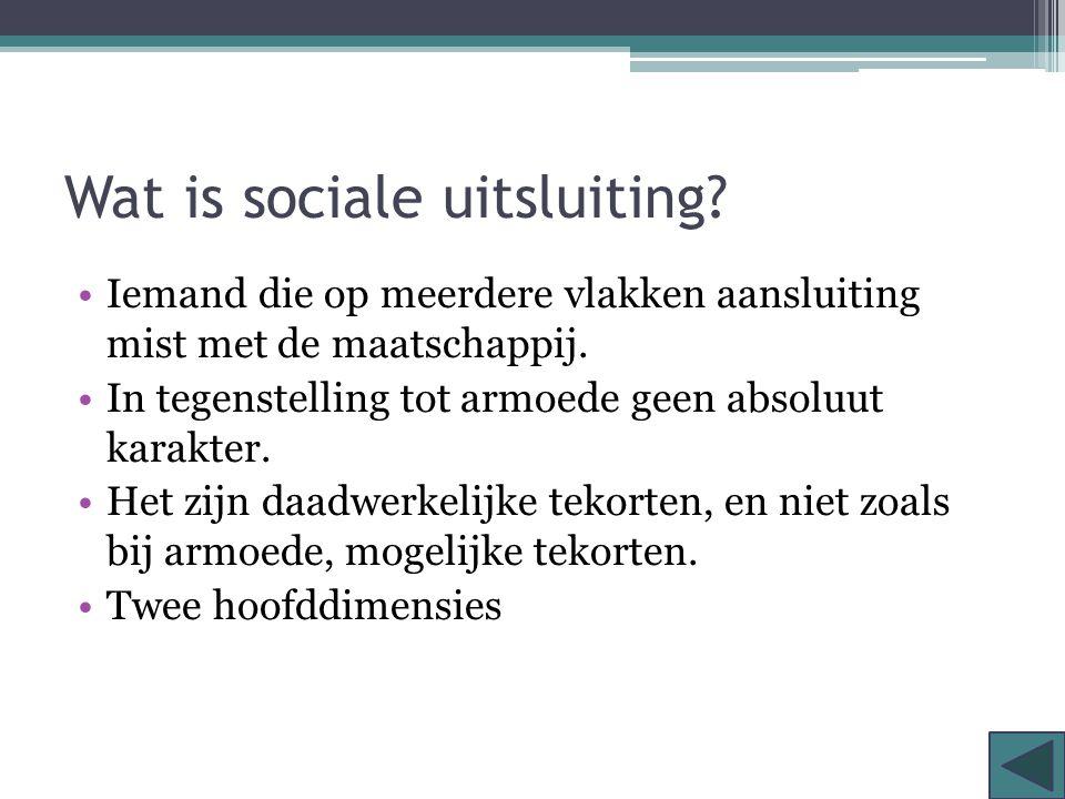 Wat is sociale uitsluiting? Iemand die op meerdere vlakken aansluiting mist met de maatschappij. In tegenstelling tot armoede geen absoluut karakter.