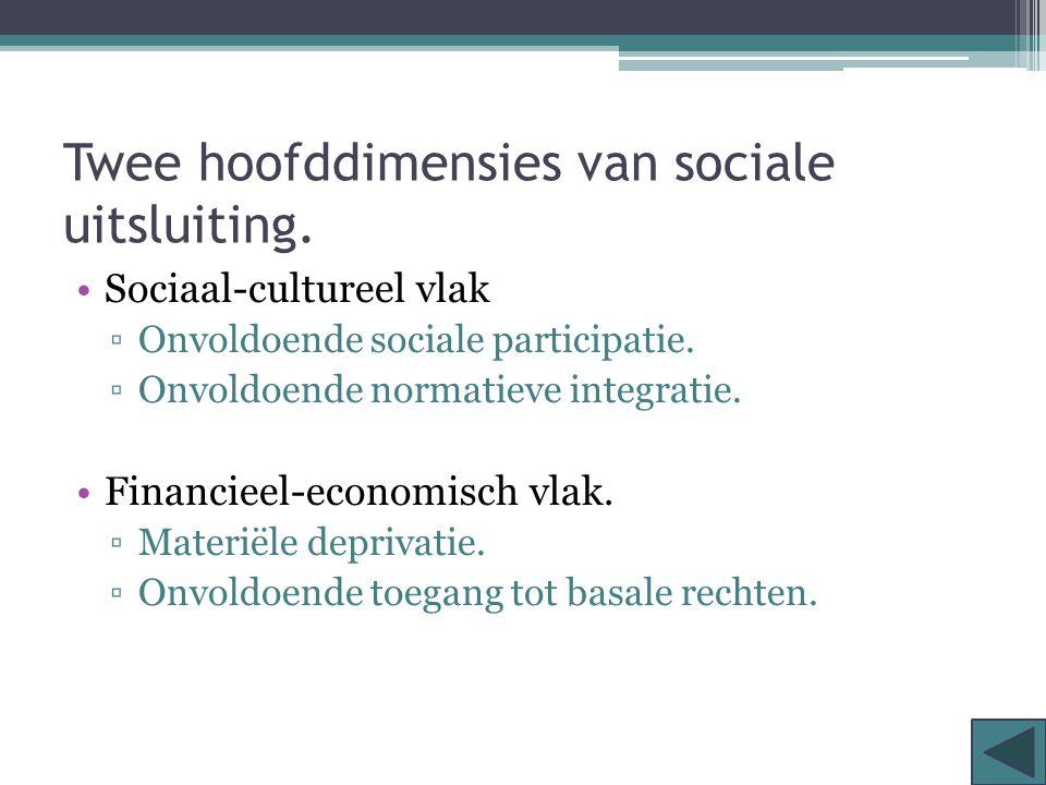 Twee hoofddimensies van sociale uitsluiting. Sociaal-cultureel vlak ▫Onvoldoende sociale participatie. ▫Onvoldoende normatieve integratie. Financieel-