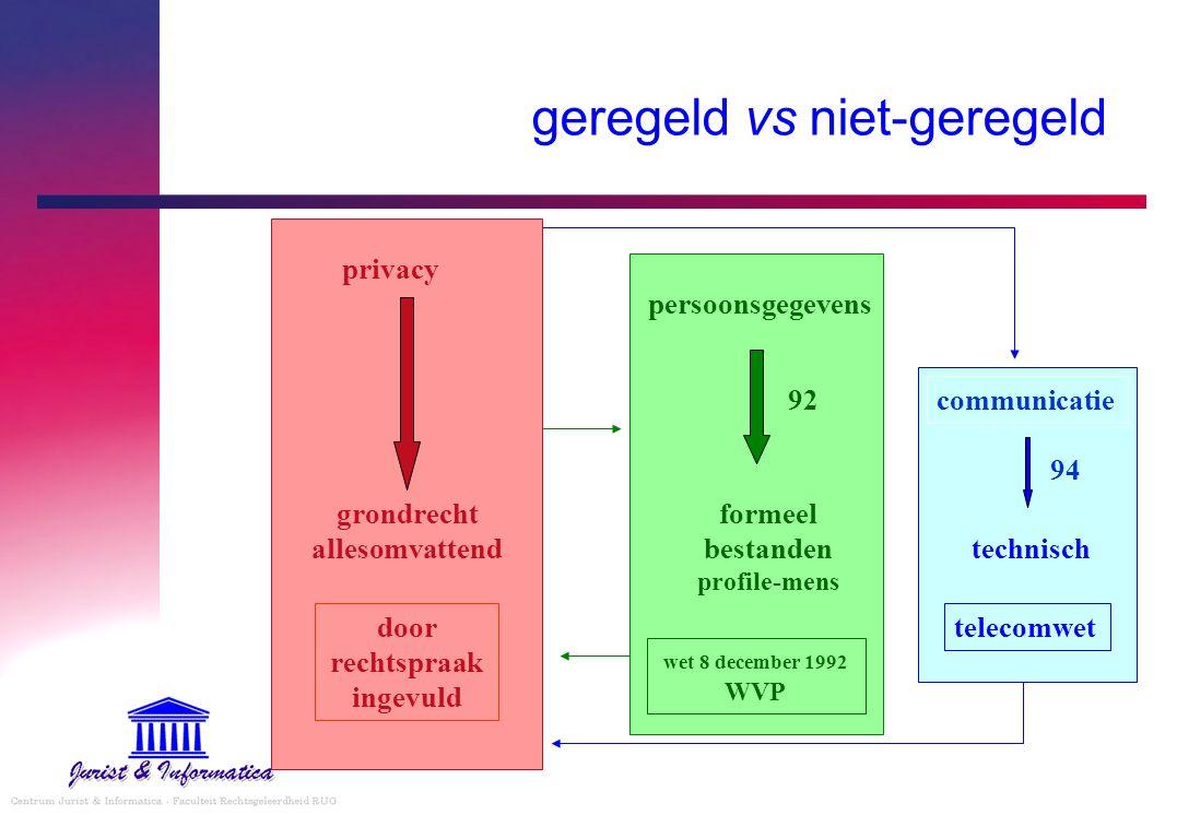 geregeld vs niet-geregeld grondrecht allesomvattend door rechtspraak ingevuld privacy formeel bestanden profile-mens wet 8 december 1992 WVP persoonsg