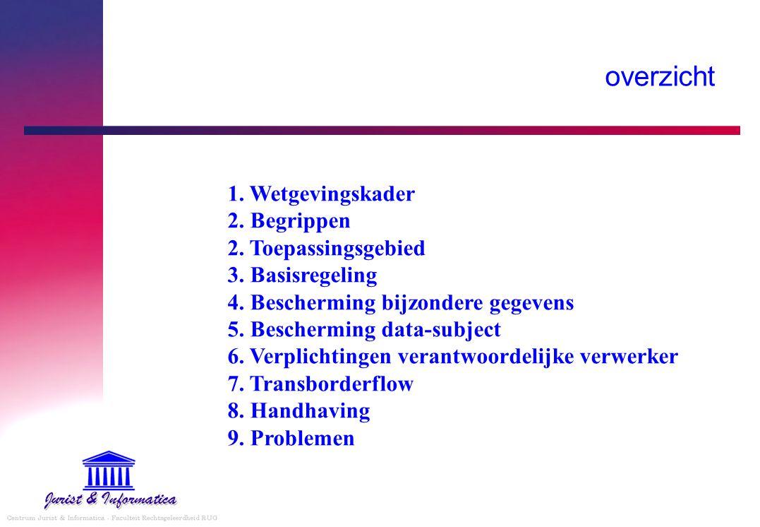 overzicht 1. Wetgevingskader 2. Begrippen 2. Toepassingsgebied 3. Basisregeling 4. Bescherming bijzondere gegevens 5. Bescherming data-subject 6. Verp