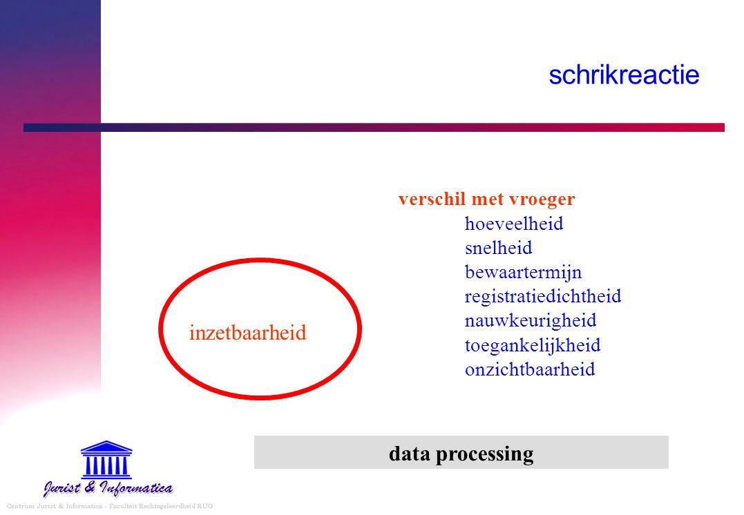 schrikreactie verschil met vroeger hoeveelheid snelheid bewaartermijn registratiedichtheid nauwkeurigheid toegankelijkheid onzichtbaarheid inzetbaarheid data processing