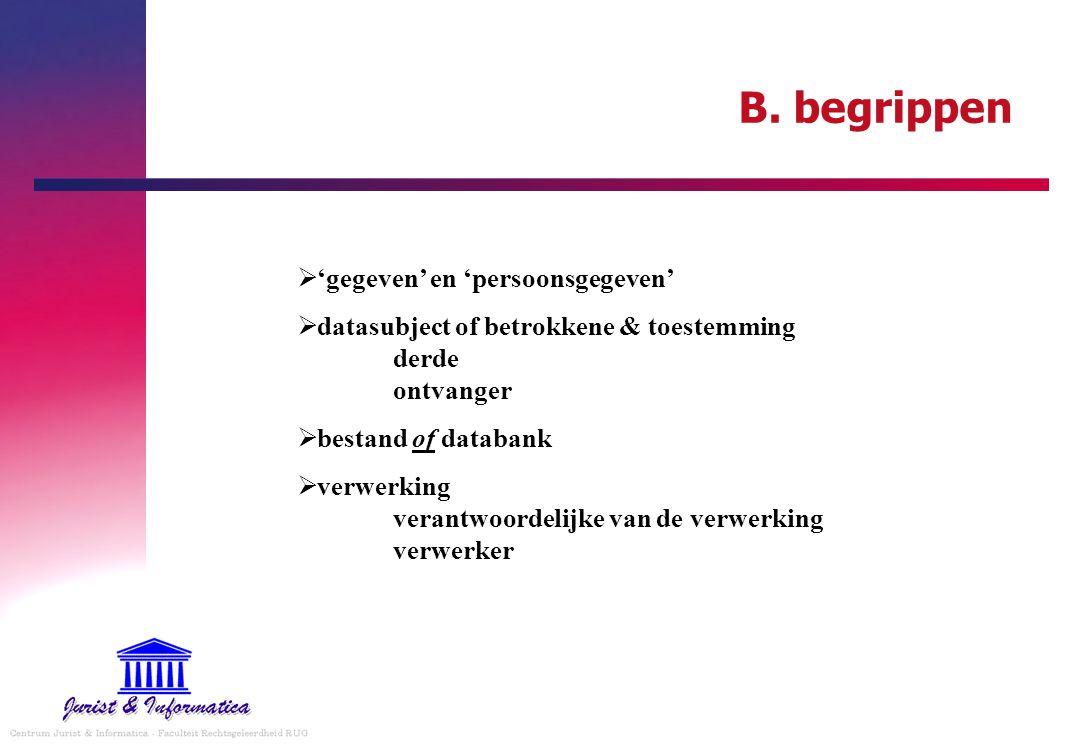 B. begrippen  'gegeven' en 'persoonsgegeven'  datasubject of betrokkene & toestemming derde ontvanger  bestand of databank  verwerking verantwoord