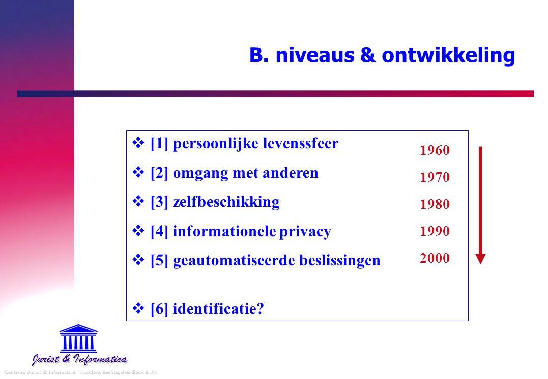 B. niveaus & ontwikkeling  [1] persoonlijke levenssfeer  [2] omgang met anderen  [3] zelfbeschikking  [4] informationele privacy  [5] geautomatis