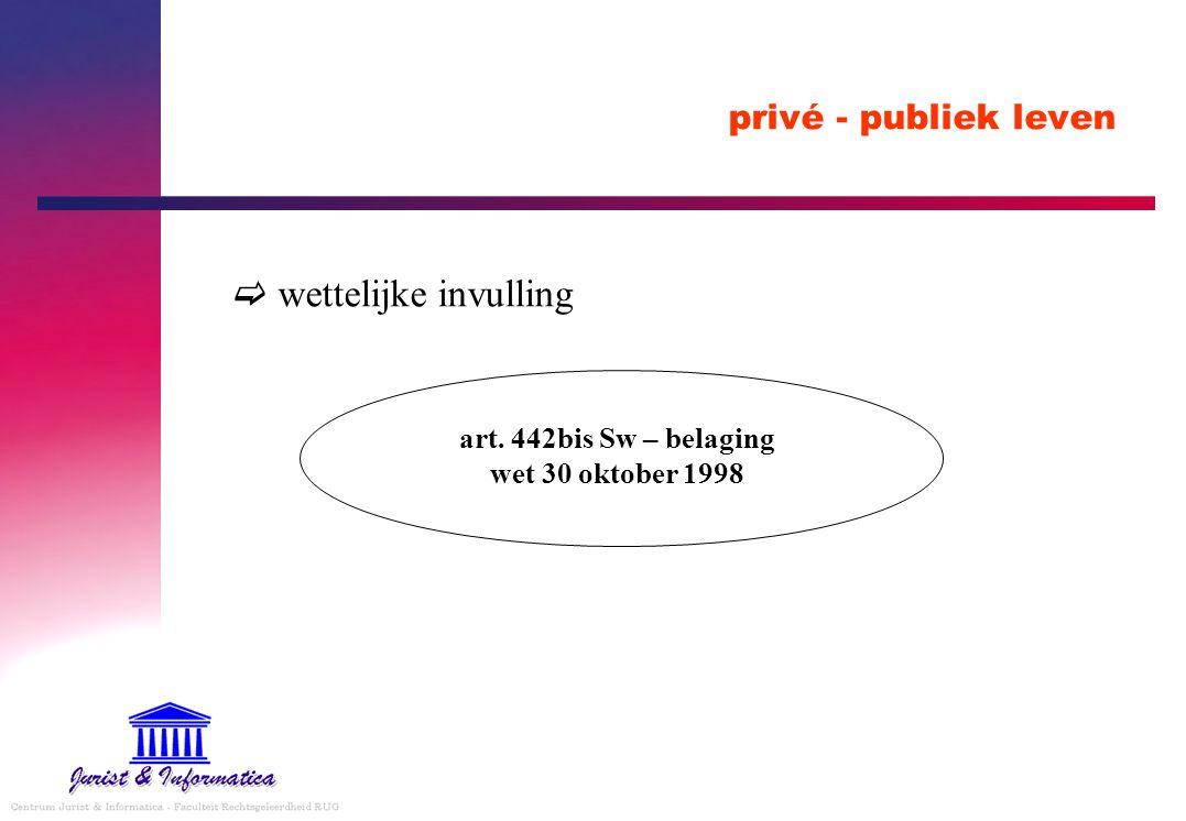 privé - publiek leven  wettelijke invulling art. 442bis Sw – belaging wet 30 oktober 1998