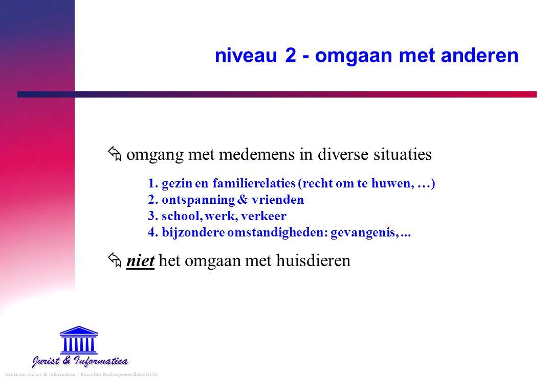 niveau 2 - omgaan met anderen  omgang met medemens in diverse situaties  niet het omgaan met huisdieren 1. gezin en familierelaties (recht om te huw