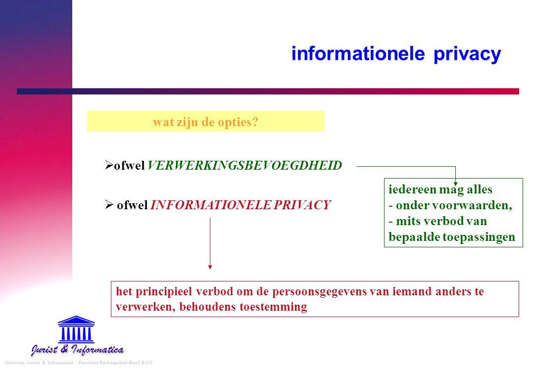 informationele privacy wat zijn de opties?  ofwel VERWERKINGSBEVOEGDHEID  ofwel INFORMATIONELE PRIVACY iedereen mag alles - onder voorwaarden, - mit