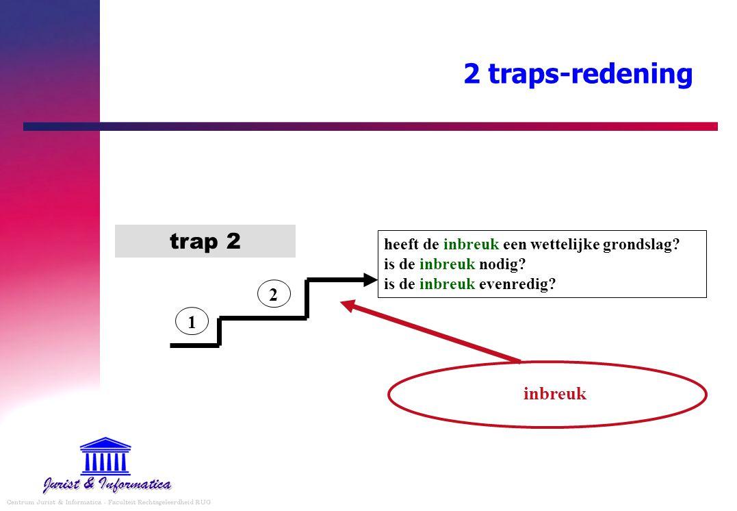 2 traps-redening trap 2 2 1 heeft de inbreuk een wettelijke grondslag? is de inbreuk nodig? is de inbreuk evenredig? inbreuk