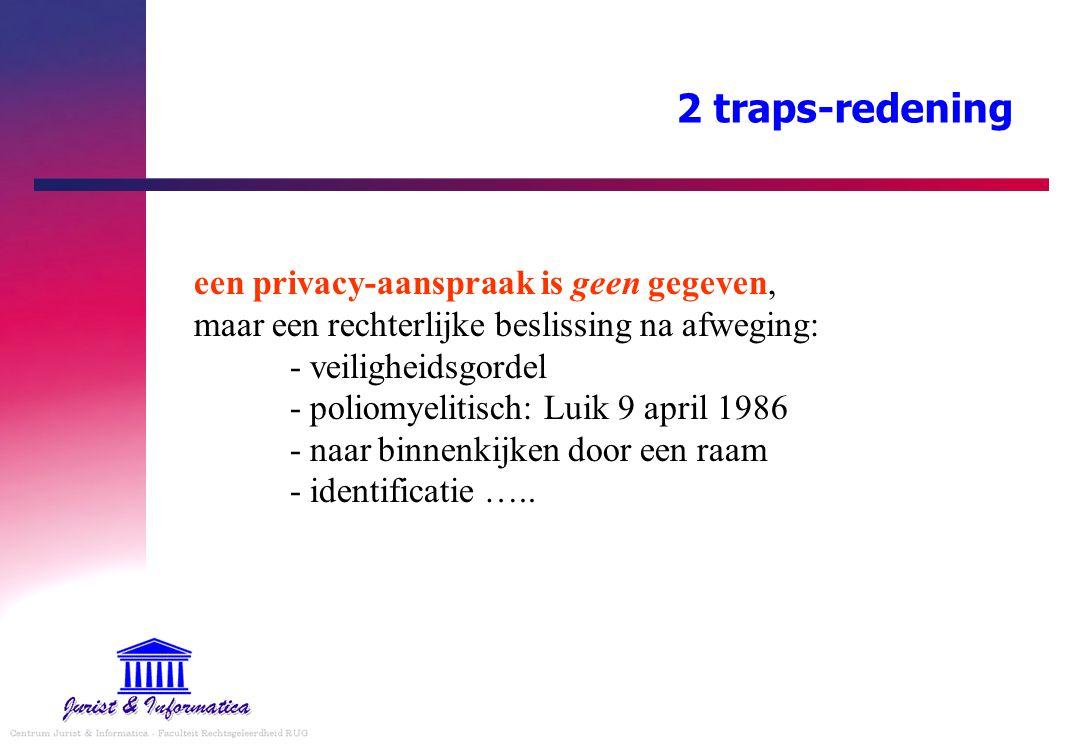 2 traps-redening een privacy-aanspraak is geen gegeven, maar een rechterlijke beslissing na afweging: - veiligheidsgordel - poliomyelitisch: Luik 9 april 1986 - naar binnenkijken door een raam - identificatie …..