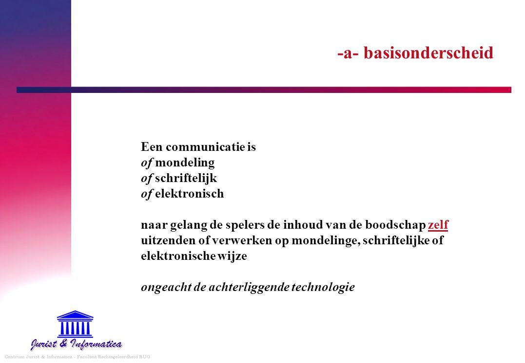 -a- basisonderscheid Een communicatie is of mondeling of schriftelijk of elektronisch naar gelang de spelers de inhoud van de boodschap zelf uitzenden