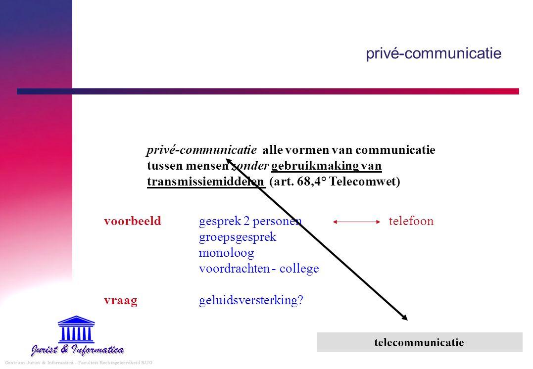 privé-communicatie alle vormen van communicatie tussen mensen zonder gebruikmaking van transmissiemiddelen (art. 68,4° Telecomwet) voorbeeldgesprek 2