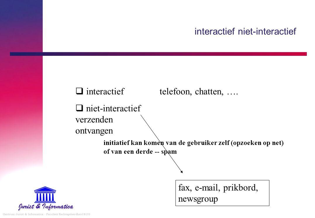 interactief niet-interactief  interactief telefoon, chatten, ….  niet-interactief verzenden ontvangen initiatief kan komen van de gebruiker zelf (op