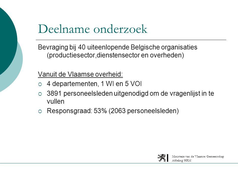 Ministerie van de Vlaamse Gemeenschap Afdeling HRM Deelname onderzoek Bevraging bij 40 uiteenlopende Belgische organisaties (productiesector,dienstensector en overheden) Vanuit de Vlaamse overheid:  4 departementen, 1 WI en 5 VOI  3891 personeelsleden uitgenodigd om de vragenlijst in te vullen  Responsgraad: 53% (2063 personeelsleden)