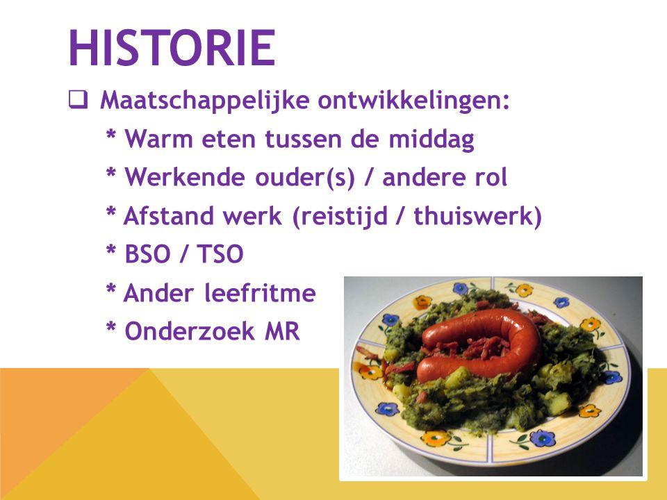 HISTORIE  Maatschappelijke ontwikkelingen: * Warm eten tussen de middag * Werkende ouder(s) / andere rol * Afstand werk (reistijd / thuiswerk) * BSO
