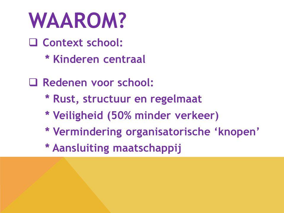 WAAROM?  Context school: * Kinderen centraal  Redenen voor school: * Rust, structuur en regelmaat * Veiligheid (50% minder verkeer) * Vermindering o
