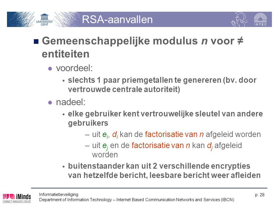 Informatiebeveiliging Department of Information Technology – Internet Based Communication Networks and Services (IBCN) p. 28 RSA-aanvallen Gemeenschap