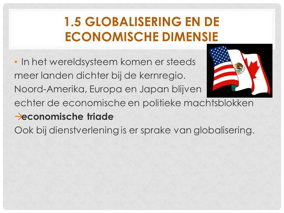 1.5 GLOBALISERING EN DE ECONOMISCHE DIMENSIE In het wereldsysteem komen er steeds meer landen dichter bij de kernregio. Noord-Amerika, Europa en Japan