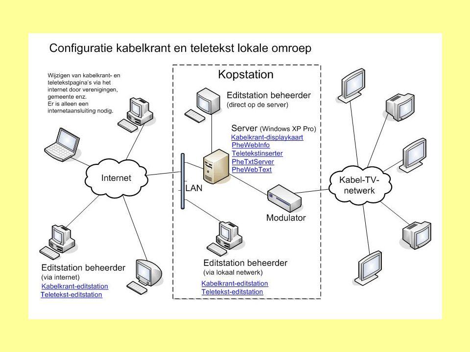 Via internet inloggen bij de teletekst editor van de VOS http://vos.vitsch.net:8000 het adres van deze webpagina bij voorkeur als snelkoppeling opslaan in je bureaublad