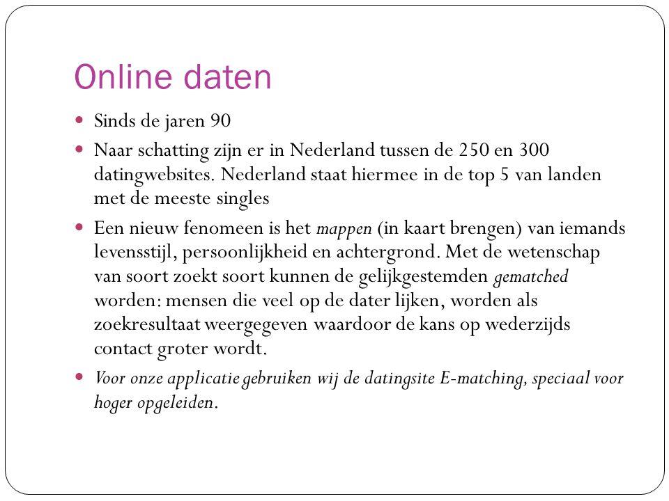 Online daten Sinds de jaren 90 Naar schatting zijn er in Nederland tussen de 250 en 300 datingwebsites. Nederland staat hiermee in de top 5 van landen