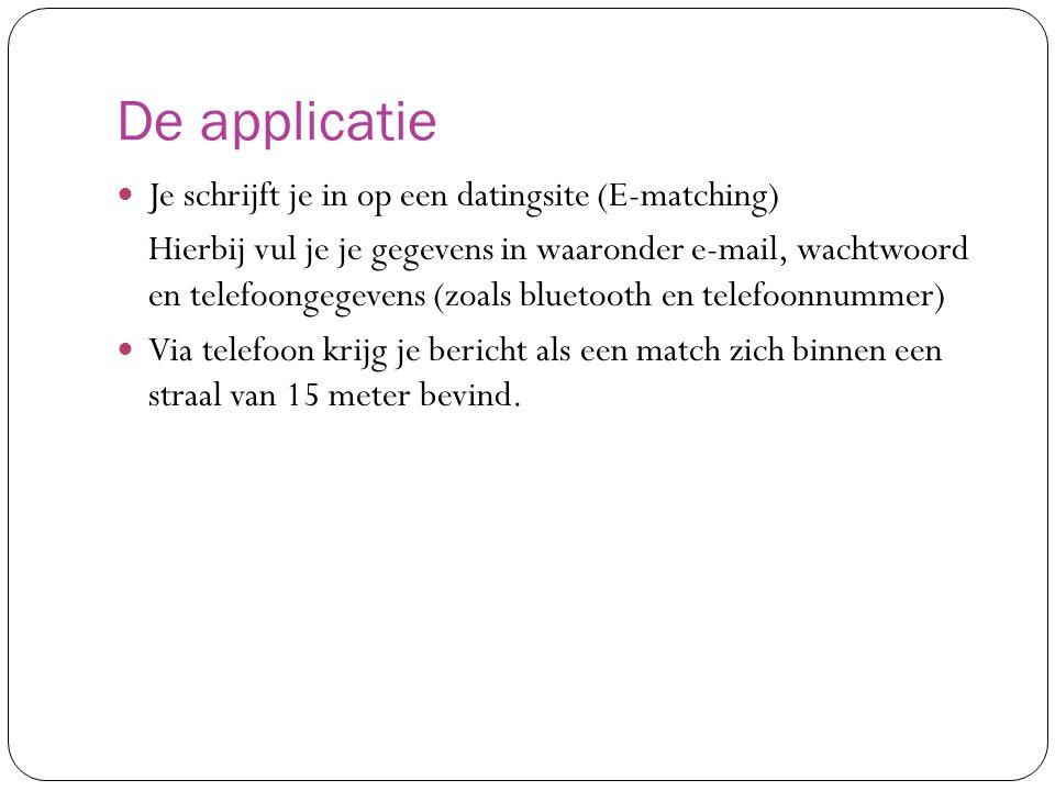 De applicatie Je schrijft je in op een datingsite (E-matching) Hierbij vul je je gegevens in waaronder e-mail, wachtwoord en telefoongegevens (zoals b